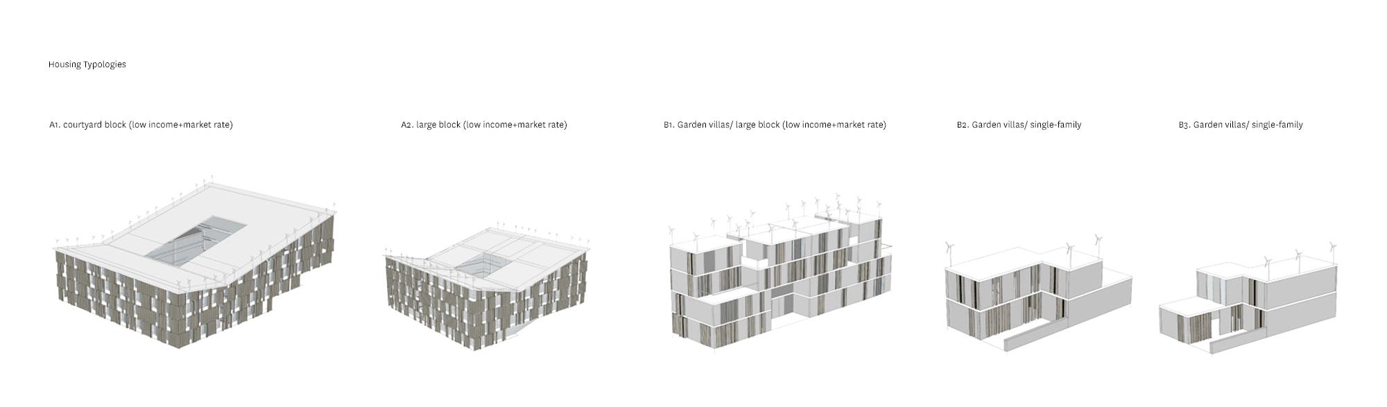 odivilas-housing-types_web